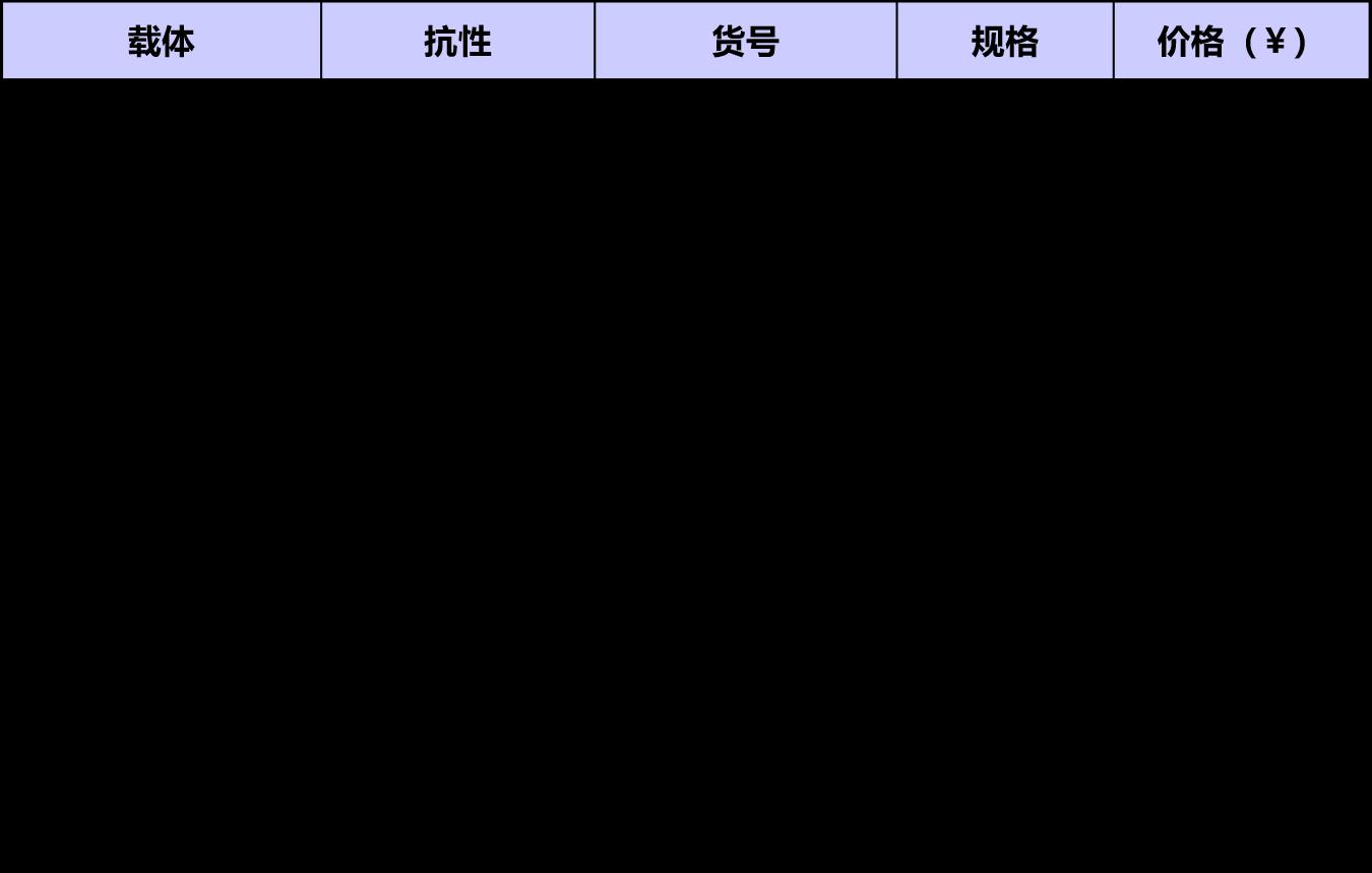 酵母单双杂载体菌株
